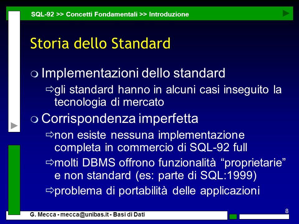 Storia dello Standard Implementazioni dello standard