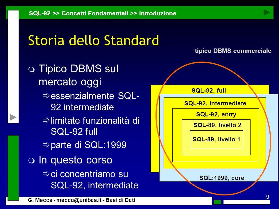 Storia dello Standard Tipico DBMS sul mercato oggi In questo corso