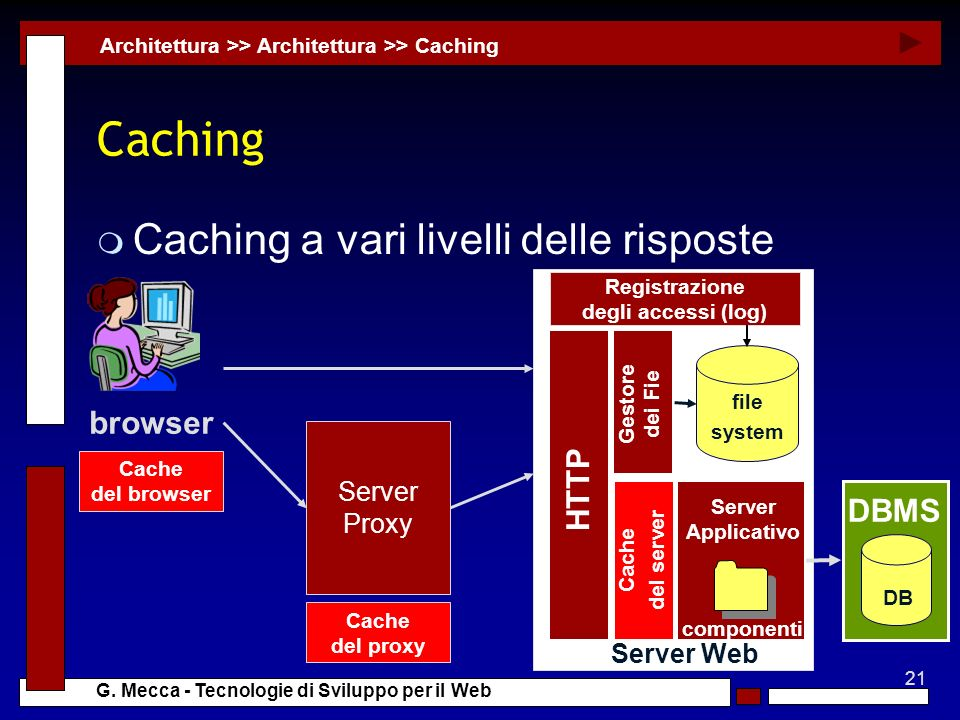 Caching Caching a vari livelli delle risposte browser HTTP DBMS Server