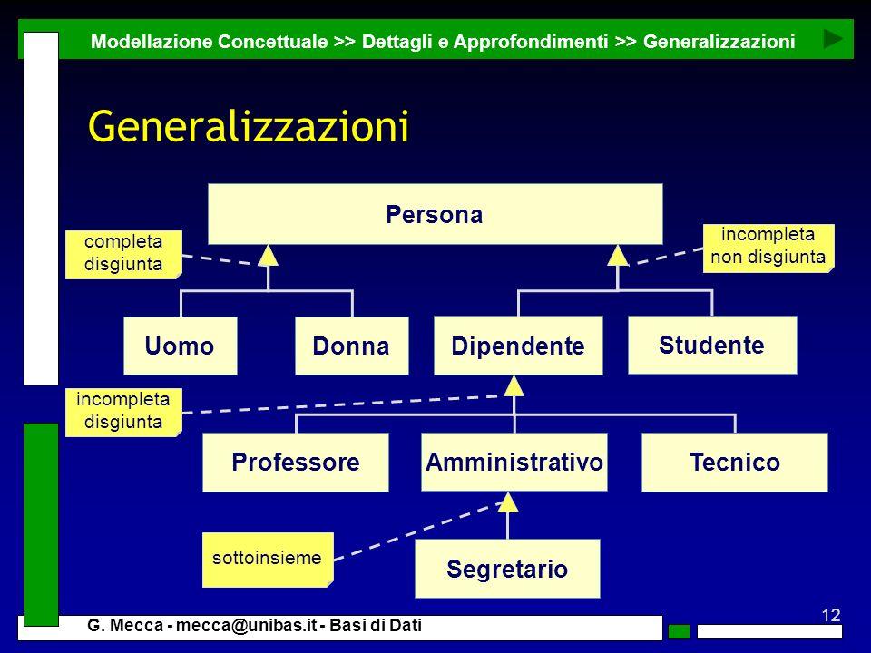 Generalizzazioni Persona Uomo Donna Dipendente Studente Professore