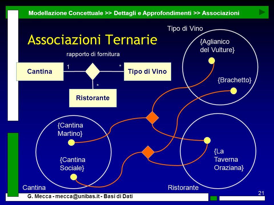 Associazioni Ternarie
