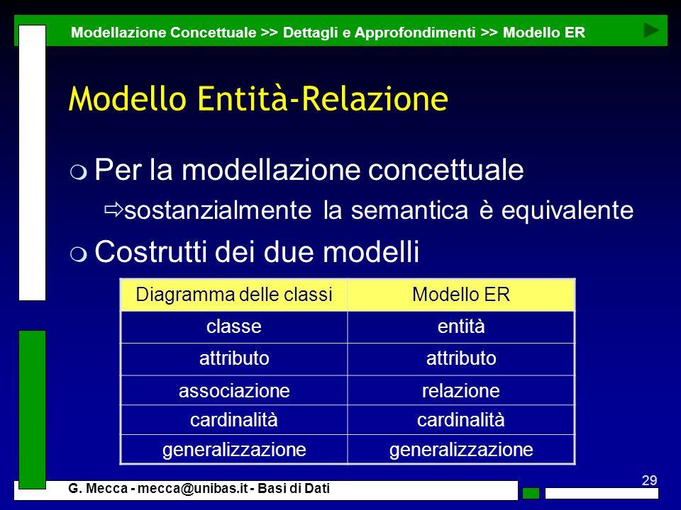 Modello Entità-Relazione