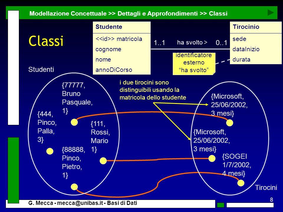 Classi 1..1 0..1 {77777, Bruno Pasquale, 1} {444, Pinco, Palla, 3}