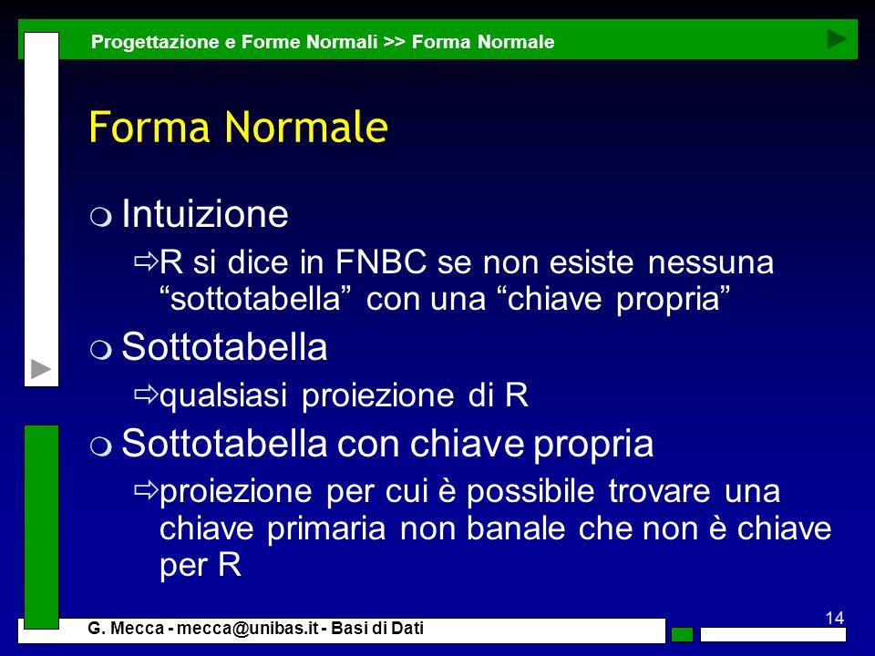 Forma Normale Intuizione Sottotabella Sottotabella con chiave propria