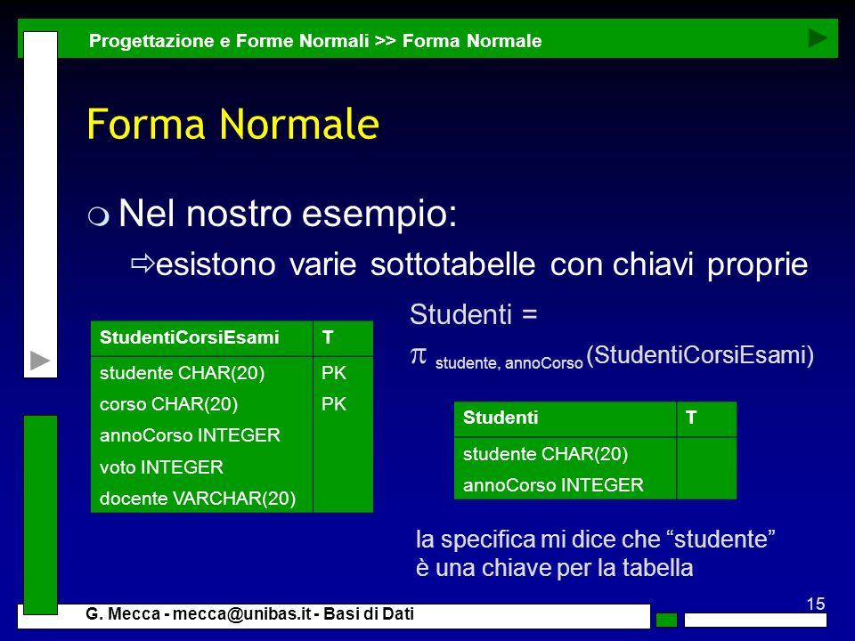 Forma Normale Nel nostro esempio: