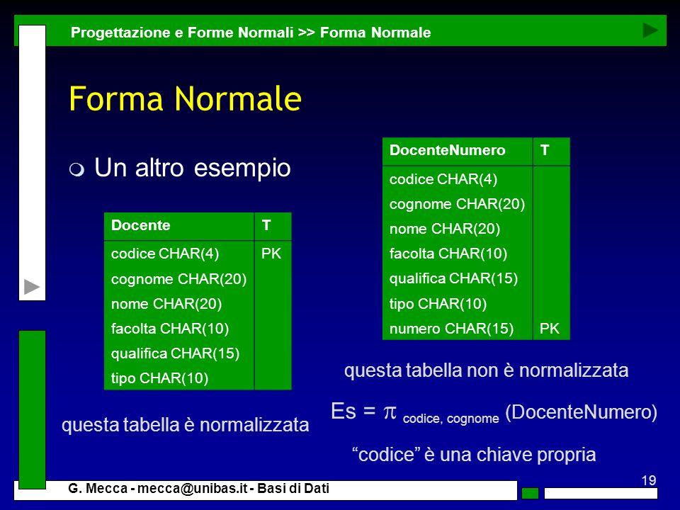 Forma Normale Un altro esempio Es = p codice, cognome (DocenteNumero)
