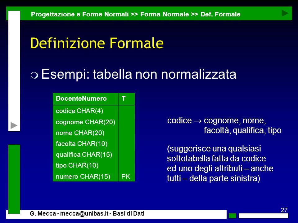 Definizione Formale Esempi: tabella non normalizzata