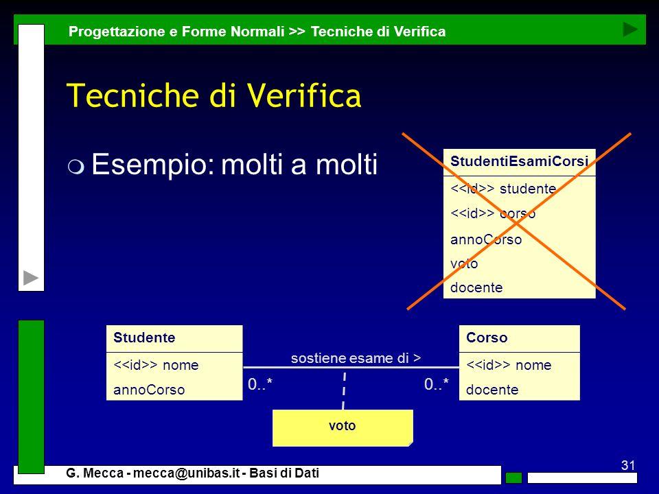 Tecniche di Verifica Esempio: molti a molti 0..*