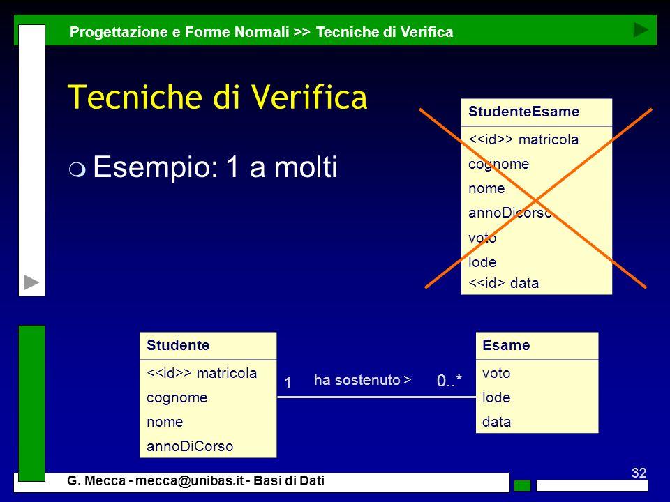 Tecniche di Verifica Esempio: 1 a molti 1 0..*