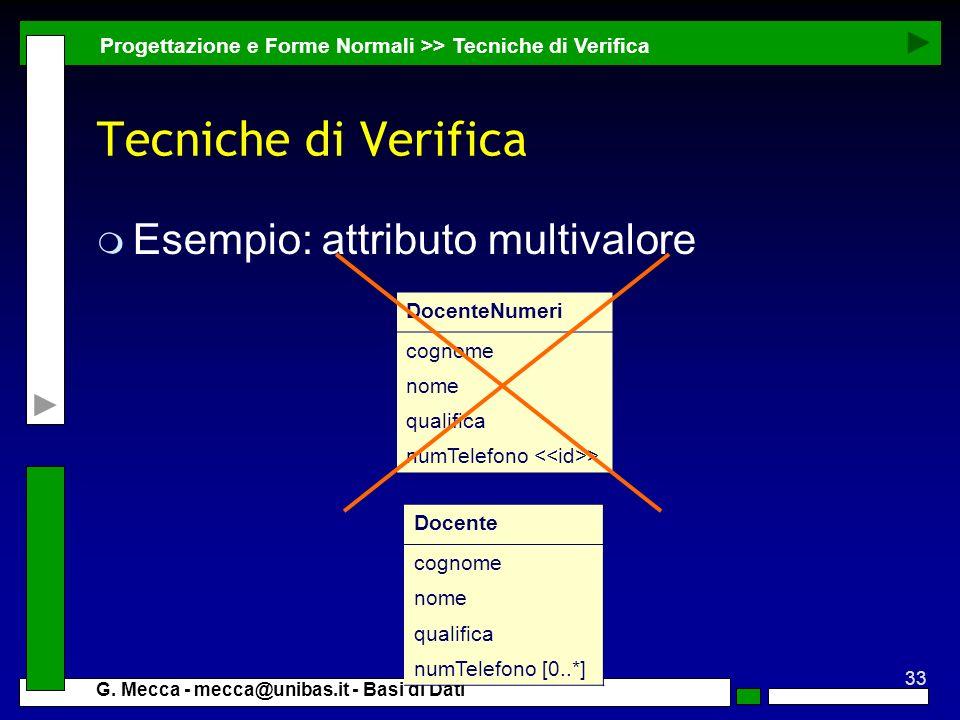 Tecniche di Verifica Esempio: attributo multivalore