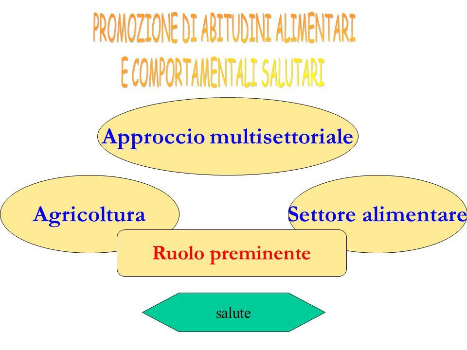 Approccio multisettoriale