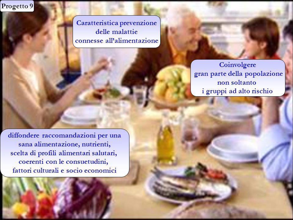 Caratteristica prevenzione delle malattie connesse all'alimentazione