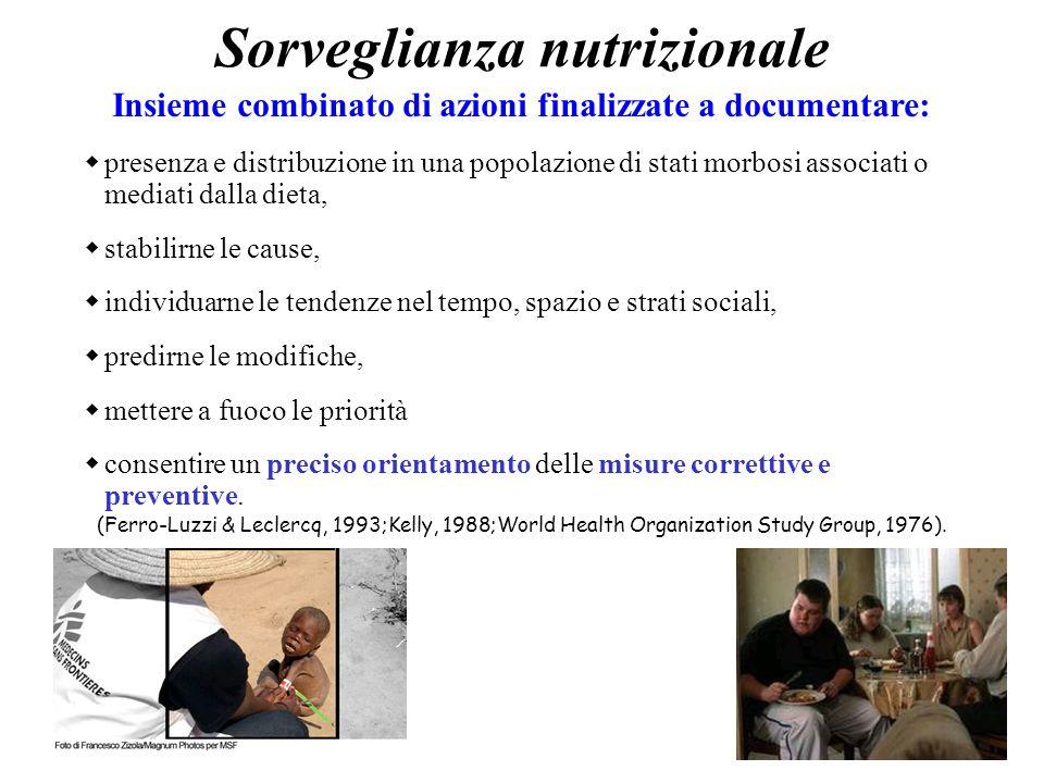 Sorveglianza nutrizionale