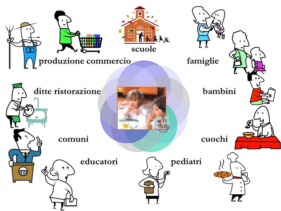 scuole famiglie bambini cuochi pediatri educatori comuni
