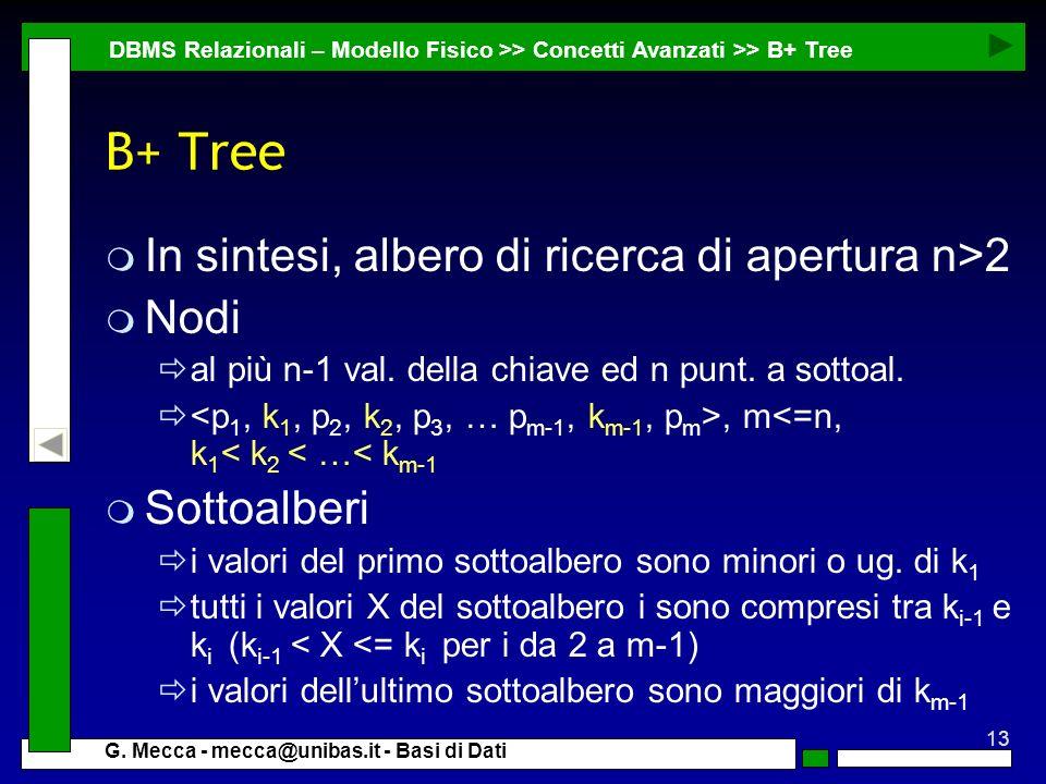 B+ Tree In sintesi, albero di ricerca di apertura n>2 Nodi