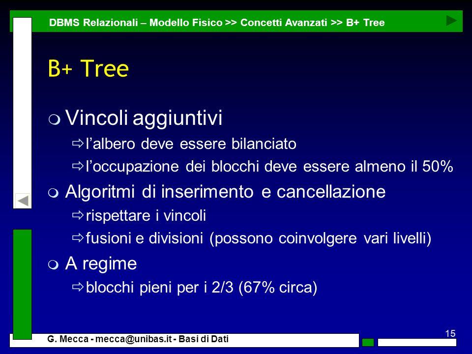 B+ Tree Vincoli aggiuntivi Algoritmi di inserimento e cancellazione