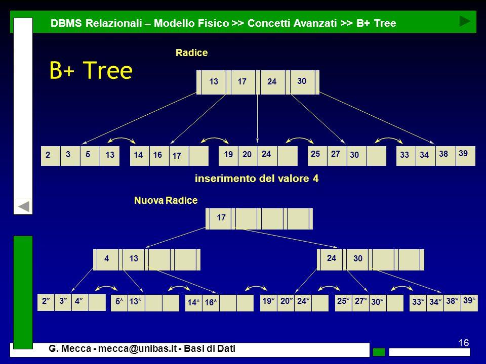 DBMS Relazionali – Modello Fisico >> Concetti Avanzati >> B+ Tree