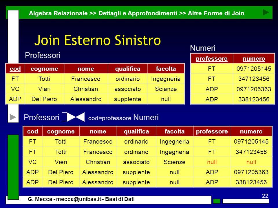 Join Esterno Sinistro Numeri Professori
