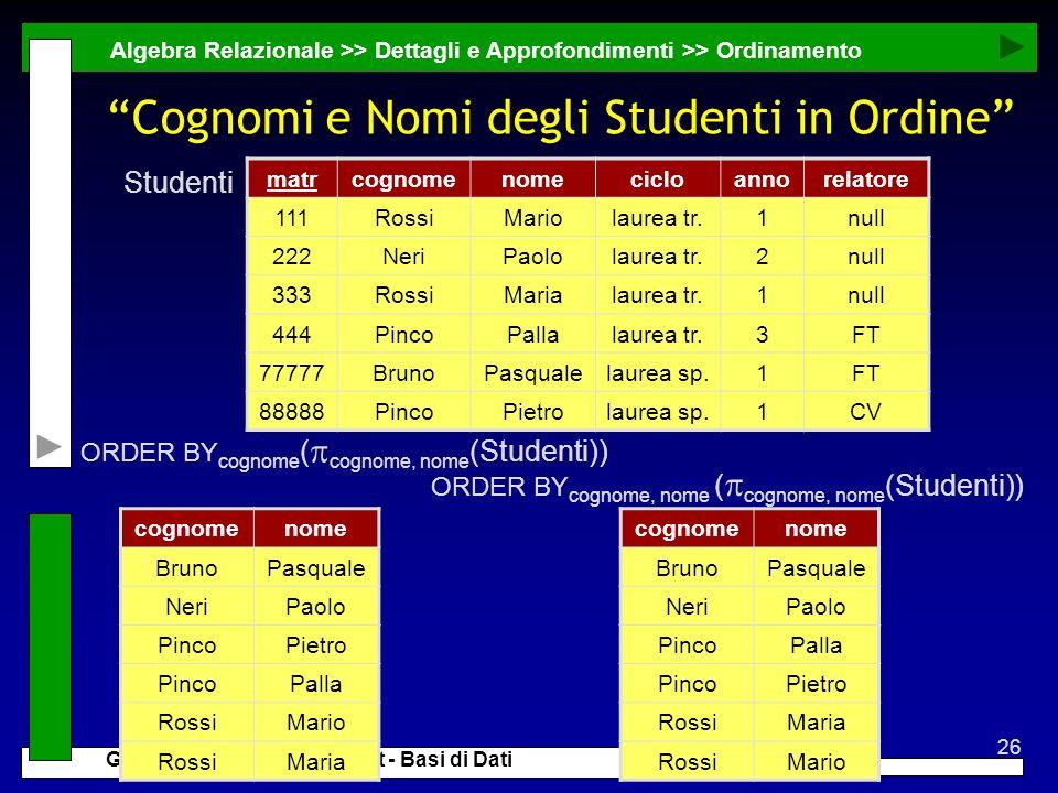 Cognomi e Nomi degli Studenti in Ordine