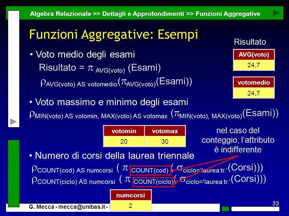 Funzioni Aggregative: Esempi