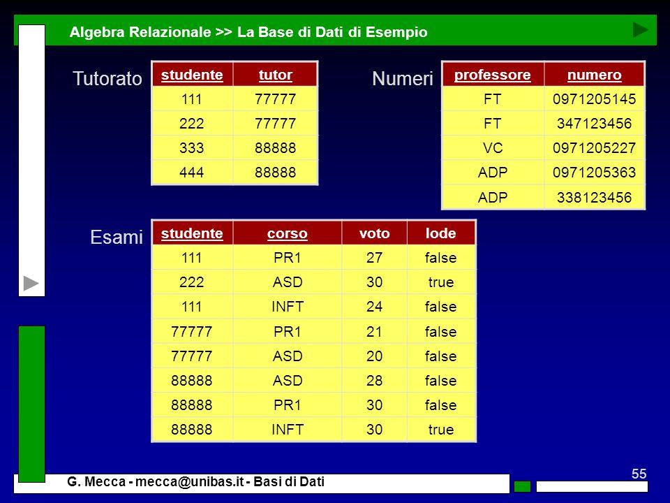 Algebra Relazionale >> La Base di Dati di Esempio