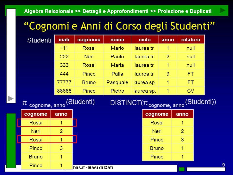 Cognomi e Anni di Corso degli Studenti