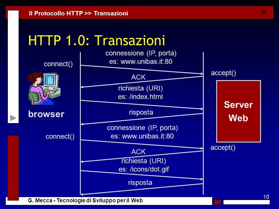 HTTP 1.0: Transazioni Server Web browser connessione (IP, porta)