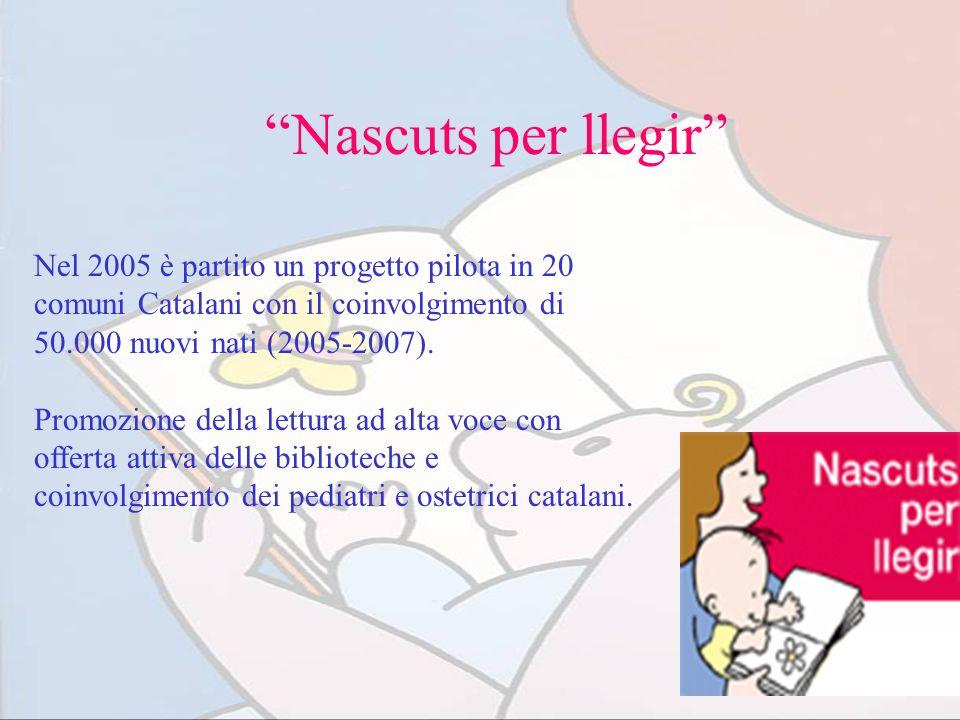 Nascuts per llegir Nel 2005 è partito un progetto pilota in 20 comuni Catalani con il coinvolgimento di 50.000 nuovi nati (2005-2007).