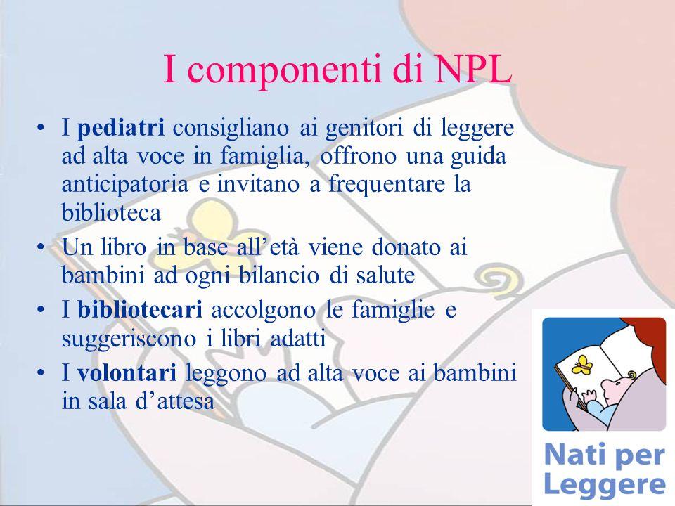 I componenti di NPL