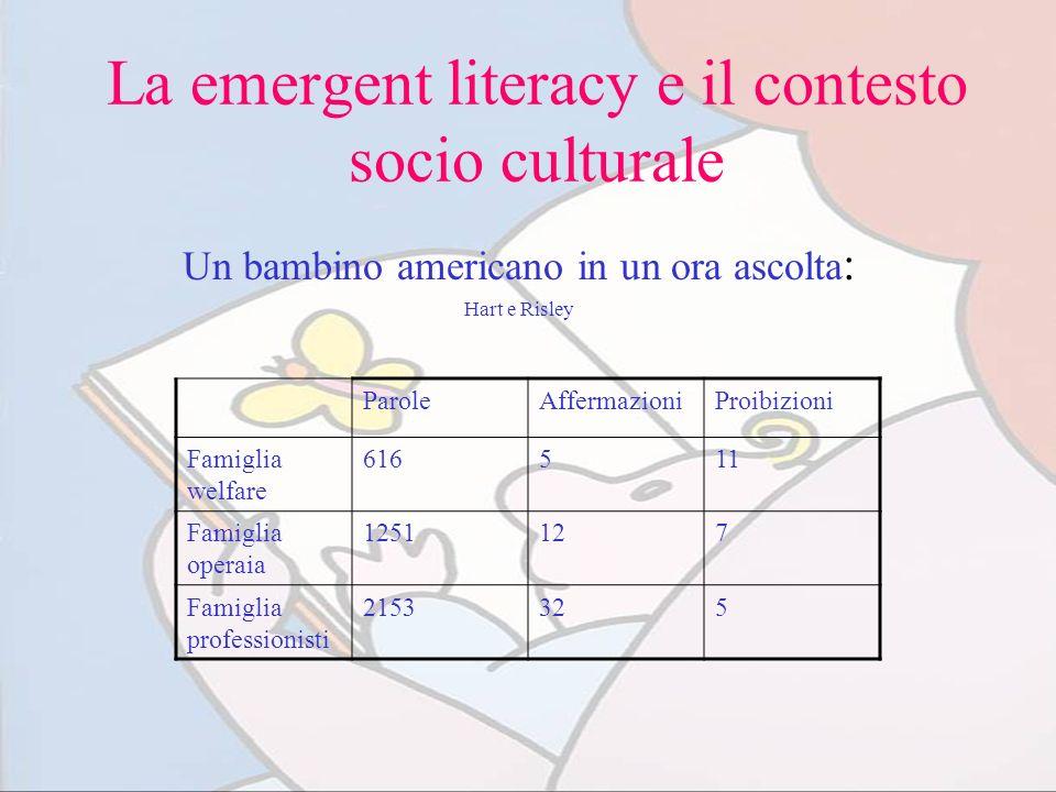 La emergent literacy e il contesto socio culturale