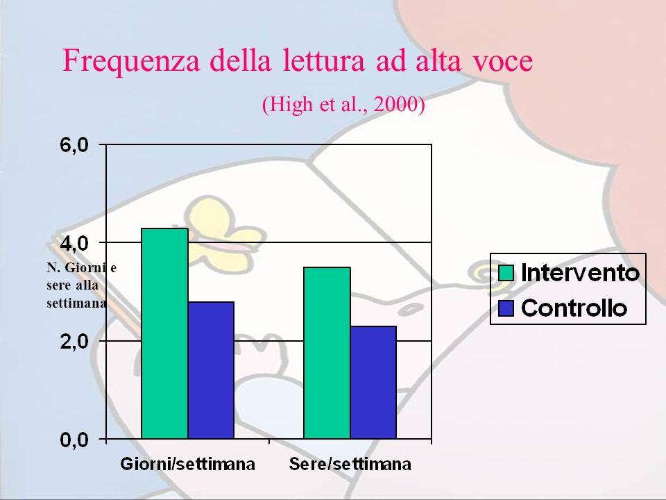 Frequenza della lettura ad alta voce (High et al., 2000)