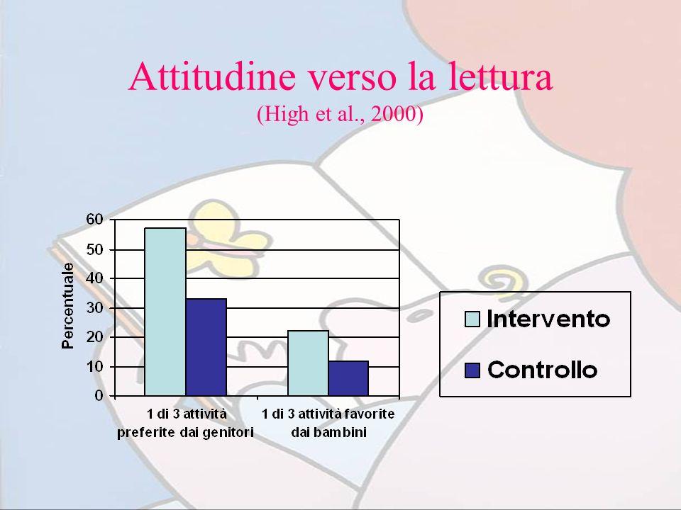 Attitudine verso la lettura (High et al., 2000)