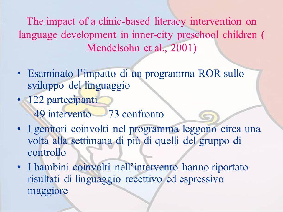 Esaminato l'impatto di un programma ROR sullo sviluppo del linguaggio