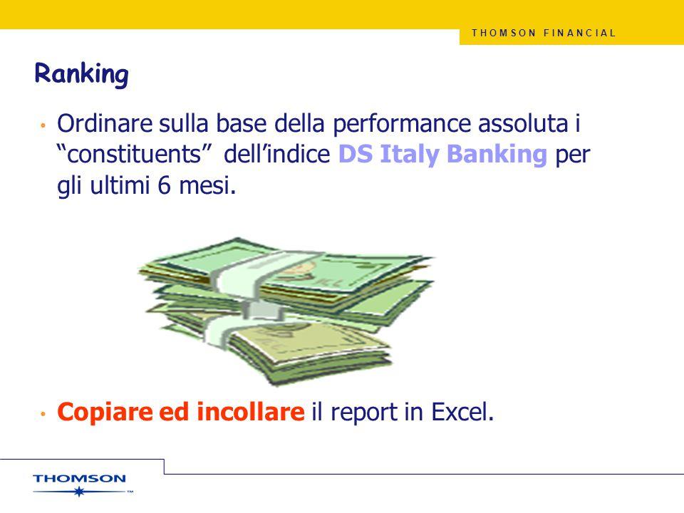 Ranking Ordinare sulla base della performance assoluta i constituents dell'indice DS Italy Banking per gli ultimi 6 mesi.