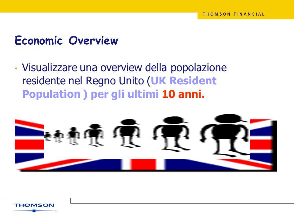 Economic Overview Visualizzare una overview della popolazione residente nel Regno Unito (UK Resident Population ) per gli ultimi 10 anni.