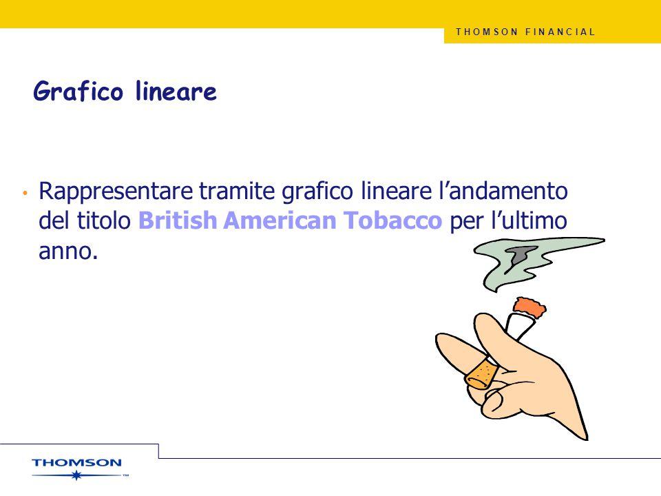 Grafico lineare Rappresentare tramite grafico lineare l'andamento del titolo British American Tobacco per l'ultimo anno.