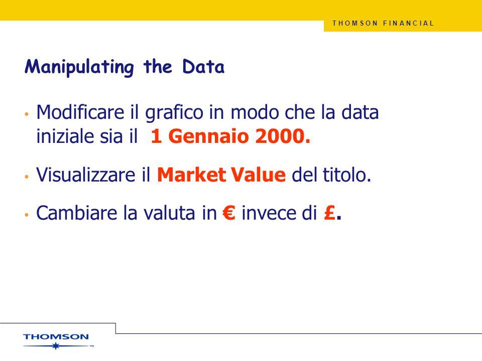 Visualizzare il Market Value del titolo.