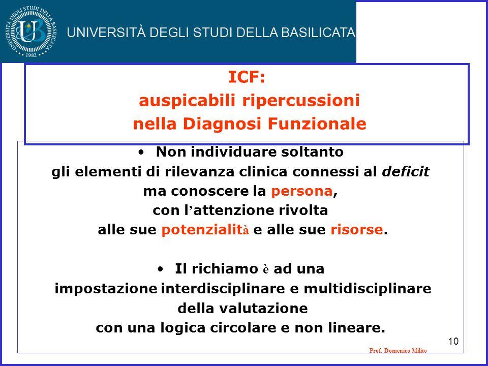 ICF: auspicabili ripercussioni nella Diagnosi Funzionale