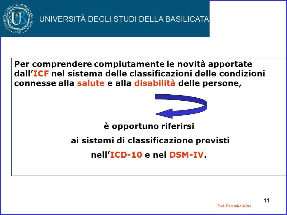 ai sistemi di classificazione previsti