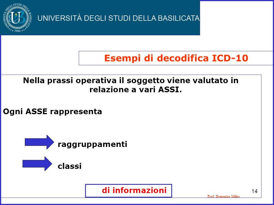 Esempi di decodifica ICD-10