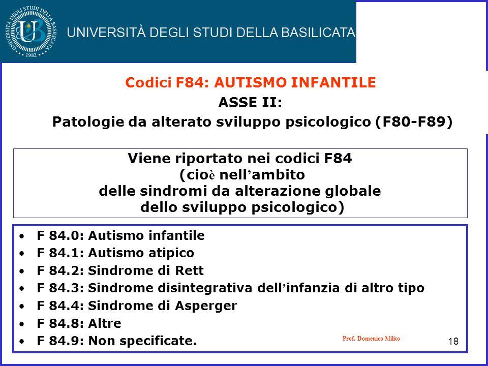 Codici F84: AUTISMO INFANTILE ASSE II: