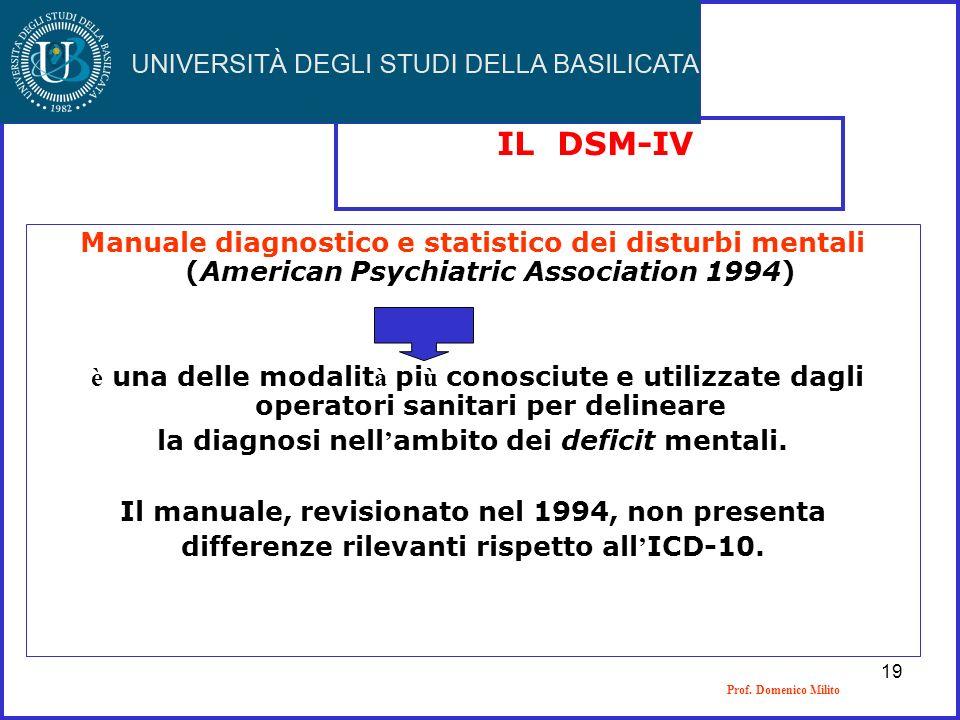 IL DSM-IV Manuale diagnostico e statistico dei disturbi mentali (American Psychiatric Association 1994)