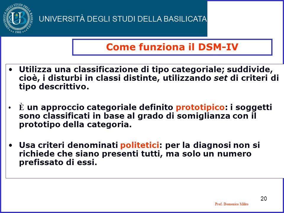 Come funziona il DSM-IV