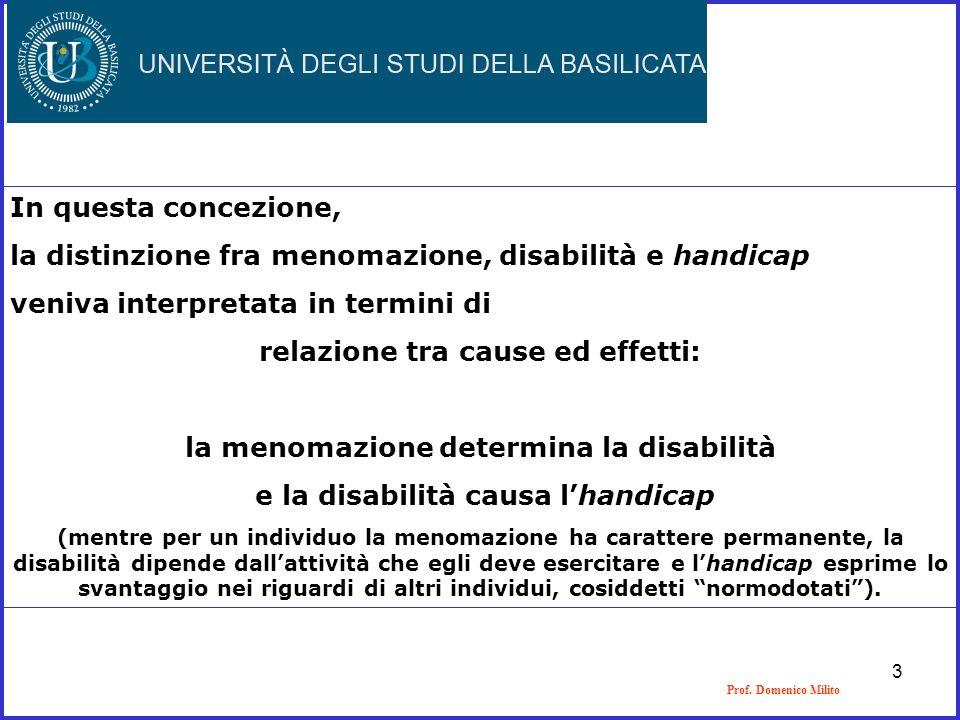 la distinzione fra menomazione, disabilità e handicap