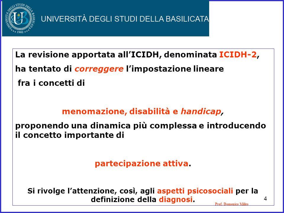 menomazione, disabilità e handicap, partecipazione attiva.