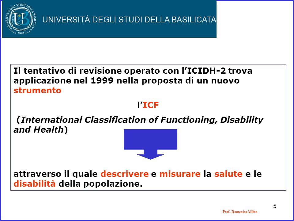 (International Classification of Functioning, Disability and Health)