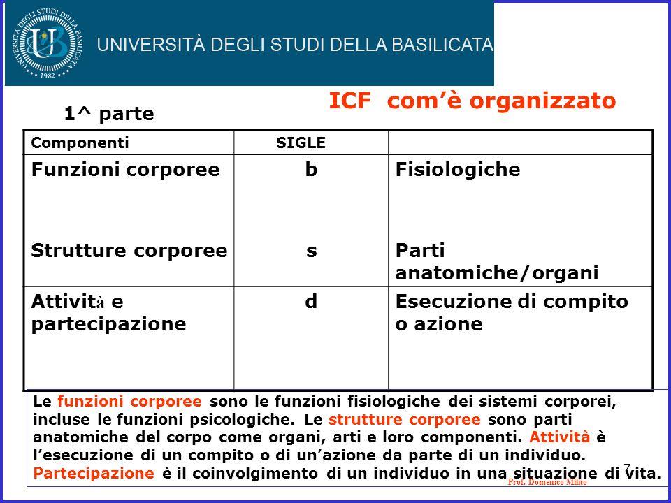 ICF com'è organizzato 1^ parte Funzioni corporee Strutture corporee b