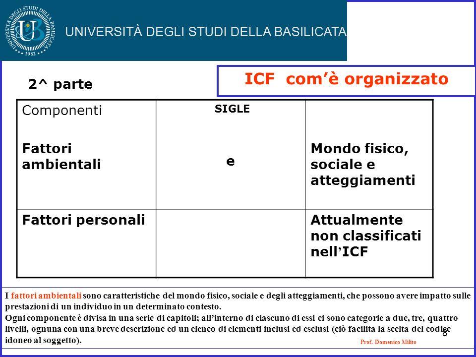 ICF com'è organizzato 2^ parte Componenti Fattori ambientali e