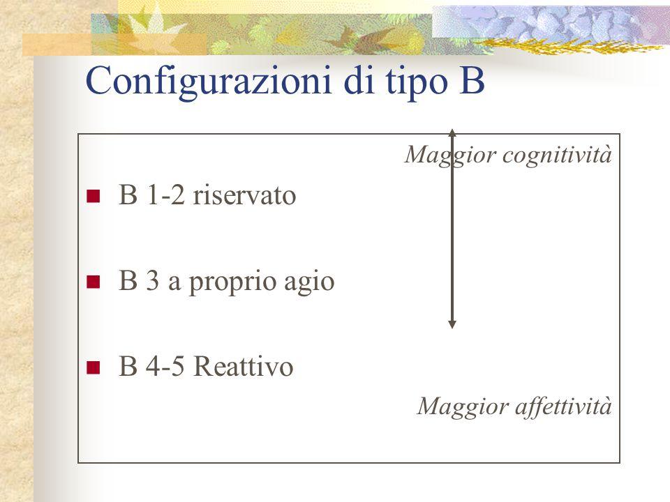 Configurazioni di tipo B