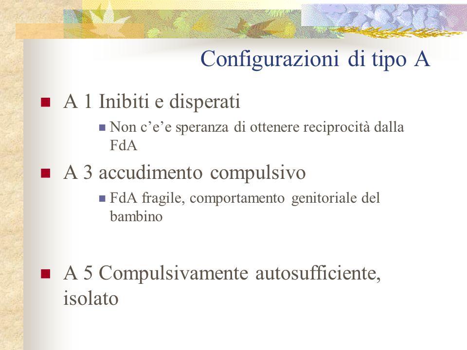 Configurazioni di tipo A